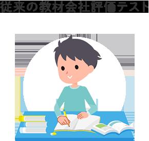 従来の教材会社評価テスト